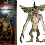 Gremlins 2 Mohawk